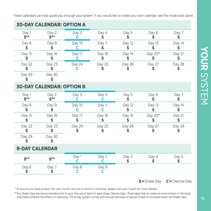 Isagenix Cleanse Schedule Chart Options